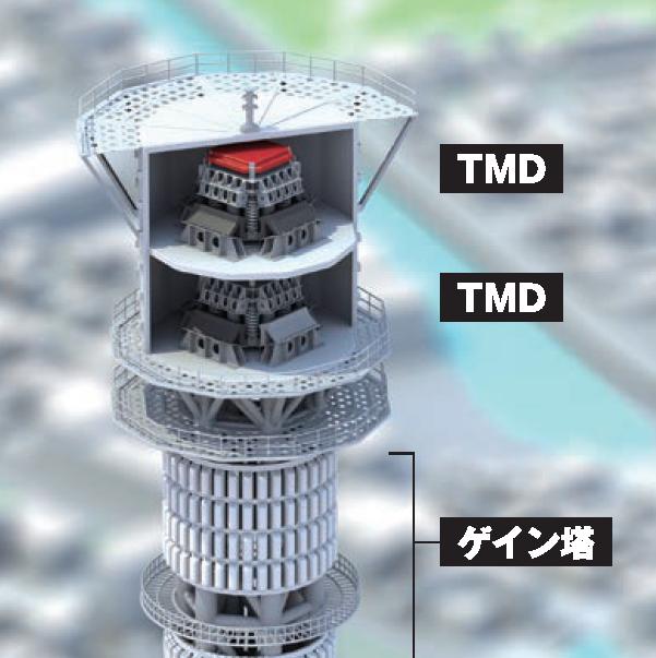 制振装置TMD (Tuned Mass Damper)